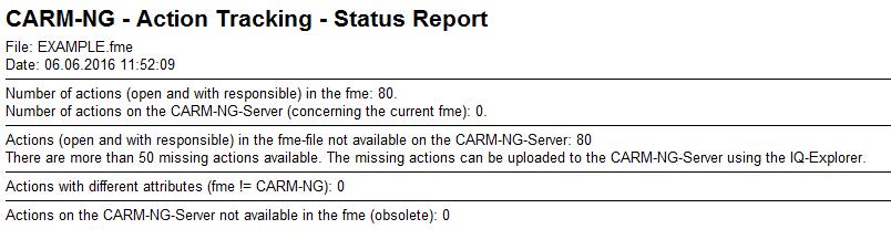 CARM Status report