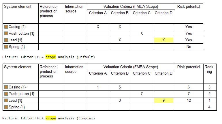 process flow diagram aiag compare apis iq software iq fmea iq fmea pro iq rm  compare apis iq software iq fmea iq fmea pro iq rm